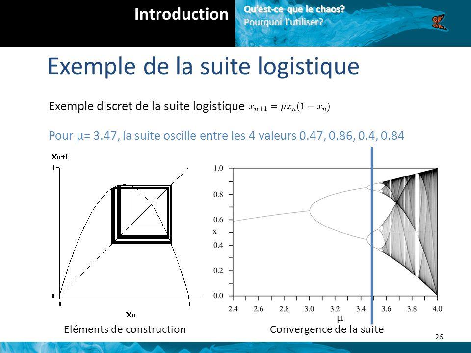 Eléments de constructionConvergence de la suite μ 26 Introduction Quest-ce que le chaos.