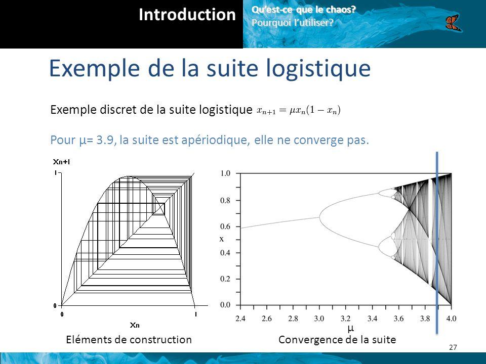 Eléments de constructionConvergence de la suite μ 27 Introduction Quest-ce que le chaos.