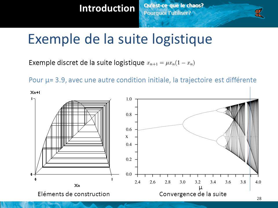 Eléments de constructionConvergence de la suite μ 28 Introduction Quest-ce que le chaos.