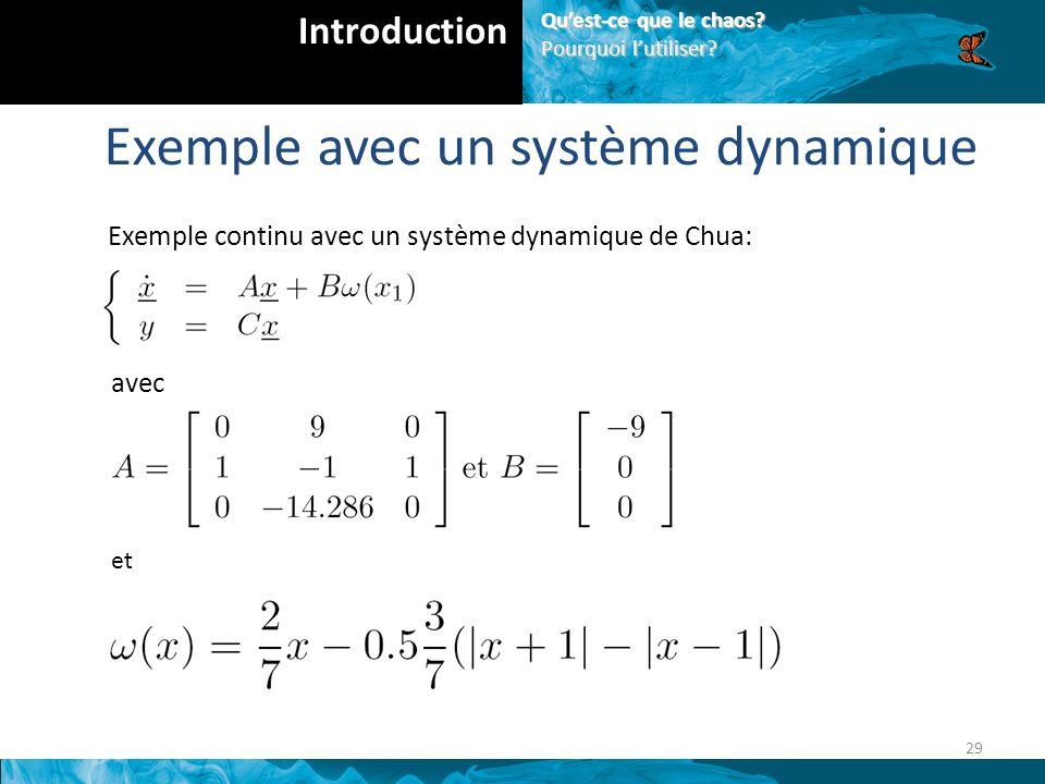 Exemple continu avec un système dynamique de Chua: avec et 29 Introduction Quest-ce que le chaos.