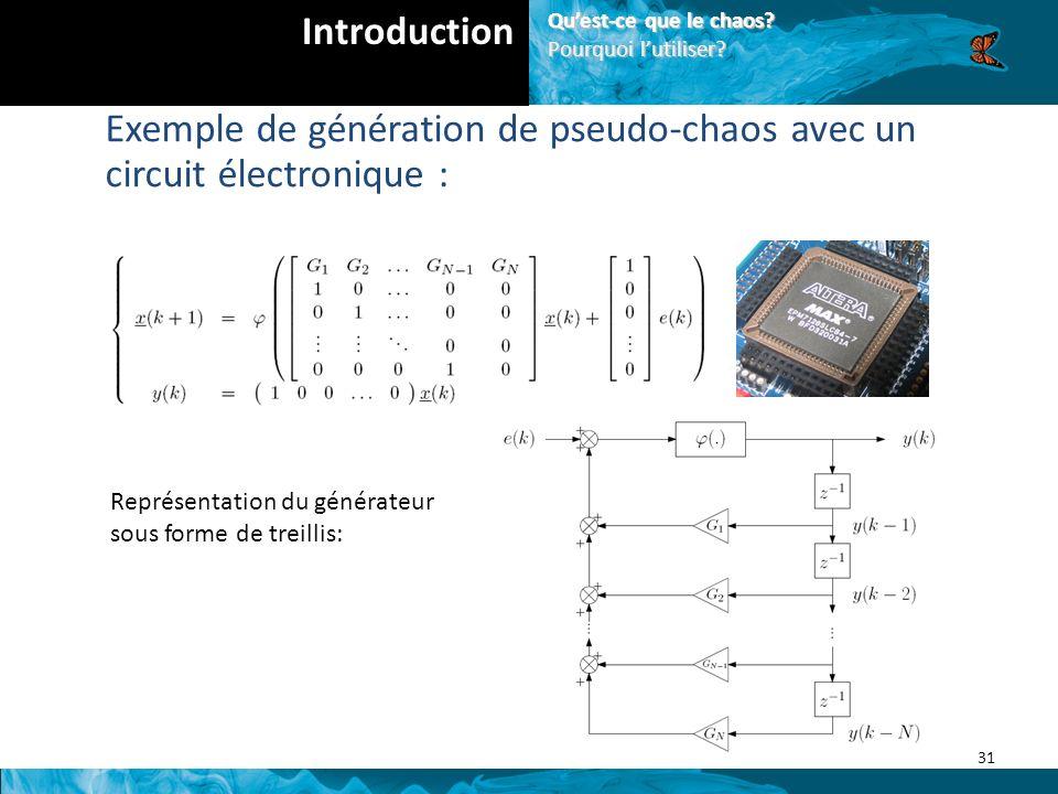 Représentation du générateur sous forme de treillis: 31 Introduction Quest-ce que le chaos.