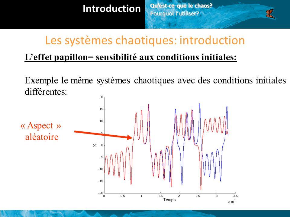 Les systèmes chaotiques: introduction Leffet papillon= sensibilité aux conditions initiales: Exemple le même systèmes chaotiques avec des conditions initiales différentes: « Aspect » aléatoire Introduction Quest-ce que le chaos.