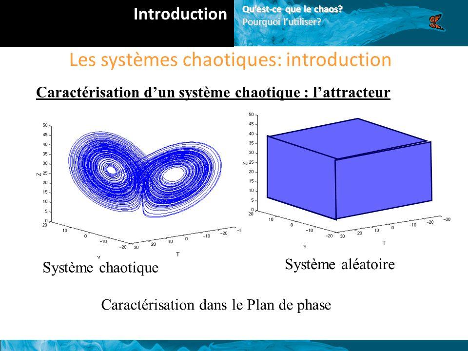 Les systèmes chaotiques: introduction Caractérisation dun système chaotique : lattracteur Système chaotique Système aléatoire Caractérisation dans le Plan de phase Introduction Quest-ce que le chaos.