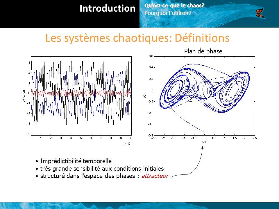 Plan de phase Imprédictibilité temporelle très grande sensibilité aux conditions initiales structuré dans lespace des phases : attracteur Les systèmes chaotiques: Définitions Introduction Quest-ce que le chaos.