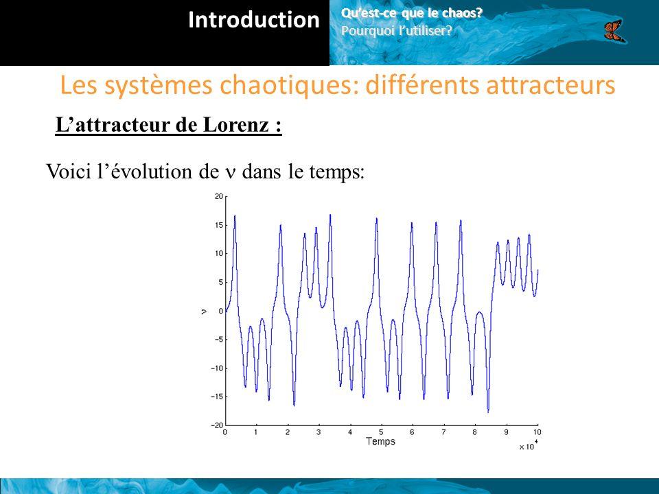 Les systèmes chaotiques: différents attracteurs Lattracteur de Lorenz : Voici lévolution de dans le temps: Introduction Quest-ce que le chaos.