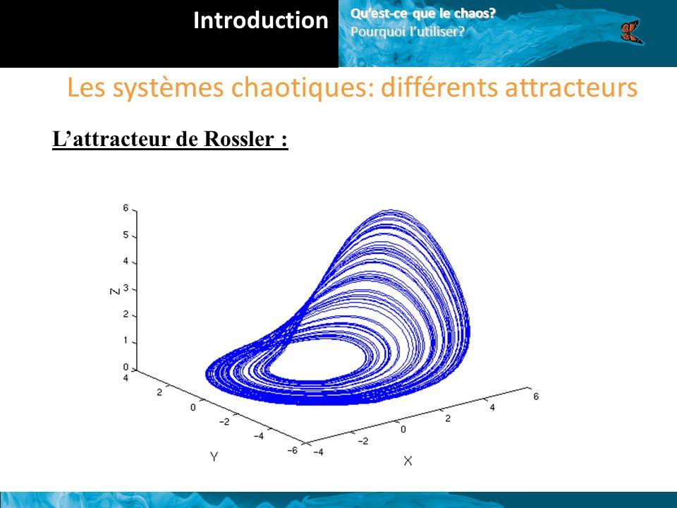 Les systèmes chaotiques: différents attracteurs Lattracteur de Rossler : Introduction Quest-ce que le chaos.