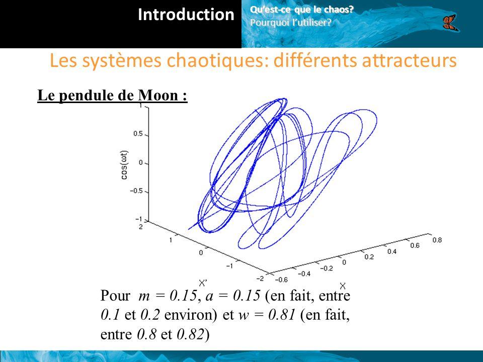 Les systèmes chaotiques: différents attracteurs Le pendule de Moon : Pour m = 0.15, a = 0.15 (en fait, entre 0.1 et 0.2 environ) et w = 0.81 (en fait, entre 0.8 et 0.82) Introduction Quest-ce que le chaos.