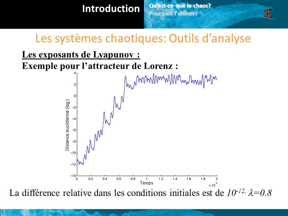 Les systèmes chaotiques: Outils danalyse Les exposants de Lyapunov : Exemple pour lattracteur de Lorenz : La différence relative dans les conditions initiales est de 10 -12, =0.8 Introduction Quest-ce que le chaos.