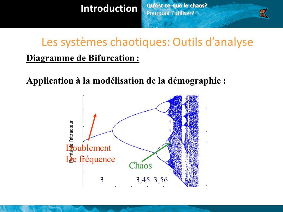 Les systèmes chaotiques: Outils danalyse Diagramme de Bifurcation : Application à la modélisation de la démographie : 33,453,56 Doublement De fréquence Chaos Introduction Quest-ce que le chaos.