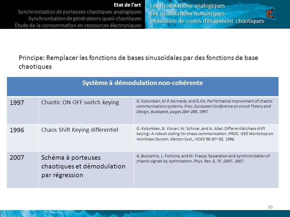 Principe: Remplacer les fonctions de bases sinusoïdales par des fonctions de base chaotiques Système à démodulation non-cohérente 1997 Chaotic ON OFF switch keying G.