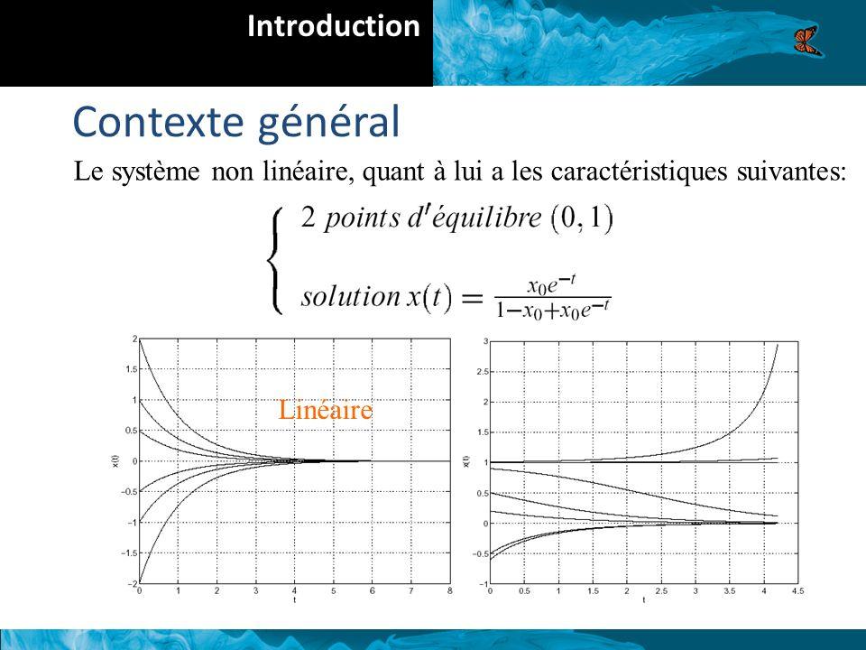Introduction Contexte général Le système non linéaire, quant à lui a les caractéristiques suivantes: Linéaire