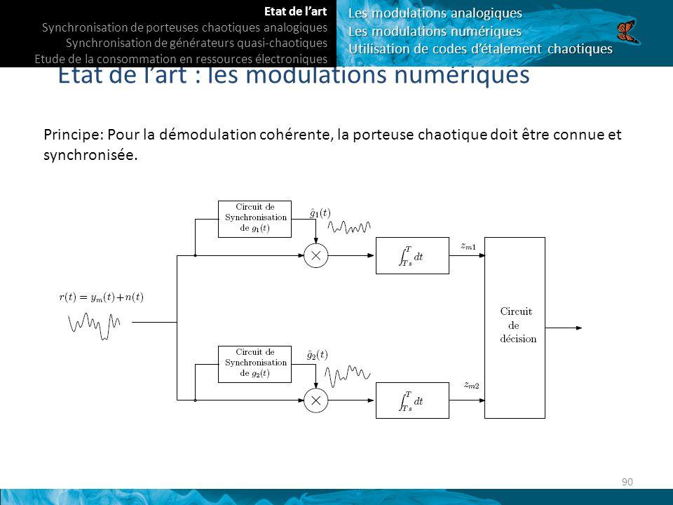 Etat de lart : les modulations numériques Principe: Pour la démodulation cohérente, la porteuse chaotique doit être connue et synchronisée.