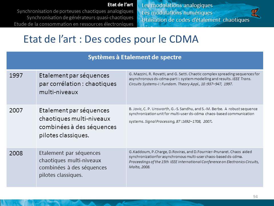 Etat de lart : Des codes pour le CDMA Systèmes à Etalement de spectre 1997Etalement par séquences par corrélation : chaotiques multi-niveaux G.