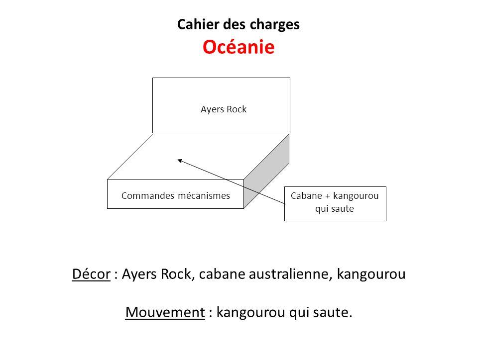Cabane + kangourou qui saute Cahier des charges Océanie Décor : Ayers Rock, cabane australienne, kangourou Mouvement : kangourou qui saute. Ayers Rock