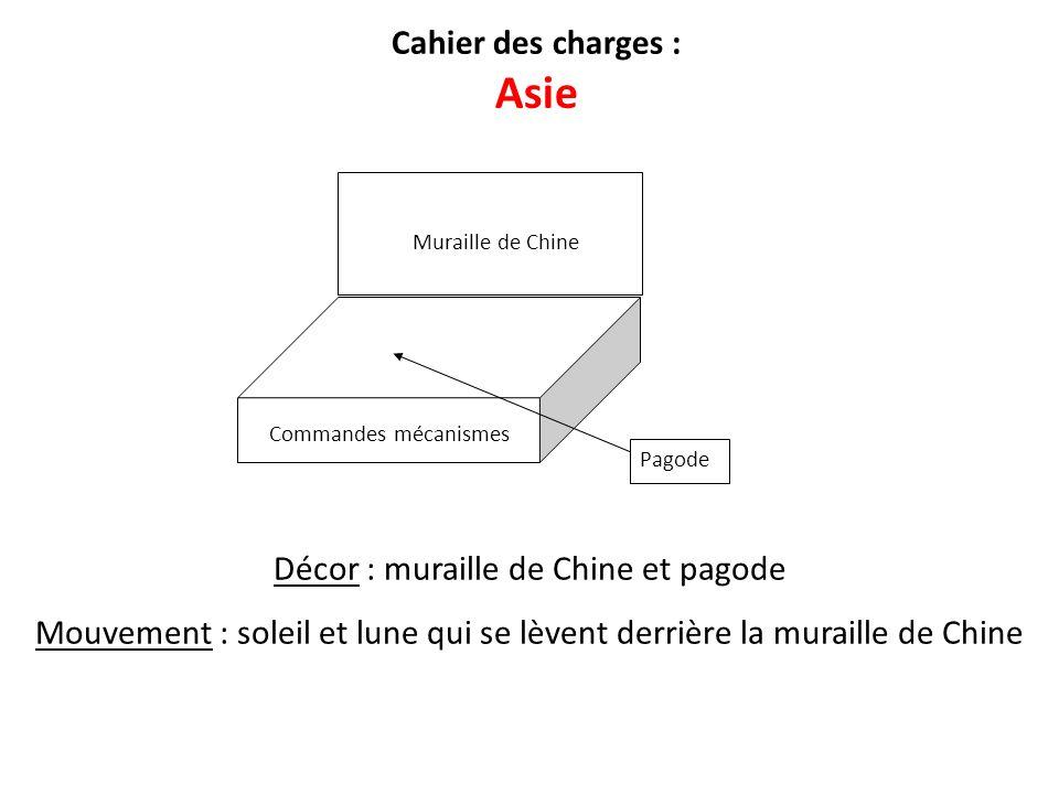 Case + personnage Cahier des charges : Afrique Décor : la Savane, un village et un personnage en 2 dimensions : une femme qui pille le mil Mouvement : le personnage qui pille le mil.