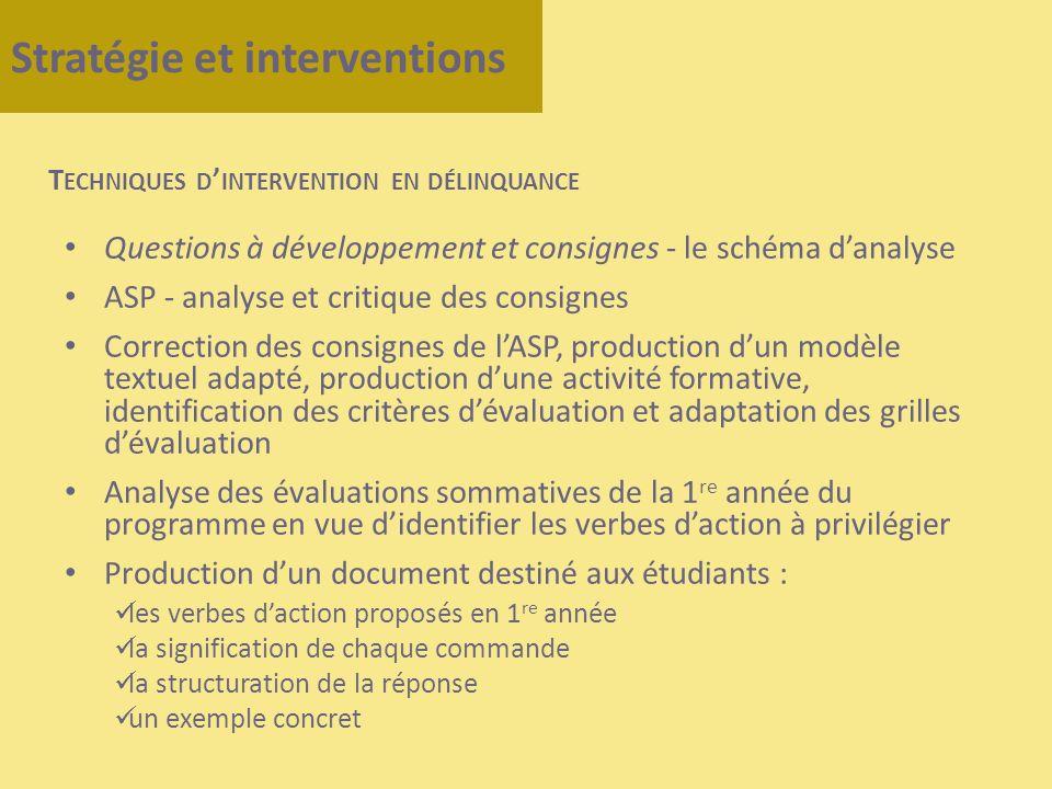 Questions à développement et consignes - le schéma danalyse ASP - analyse et critique des consignes Correction des consignes de lASP, production dun m