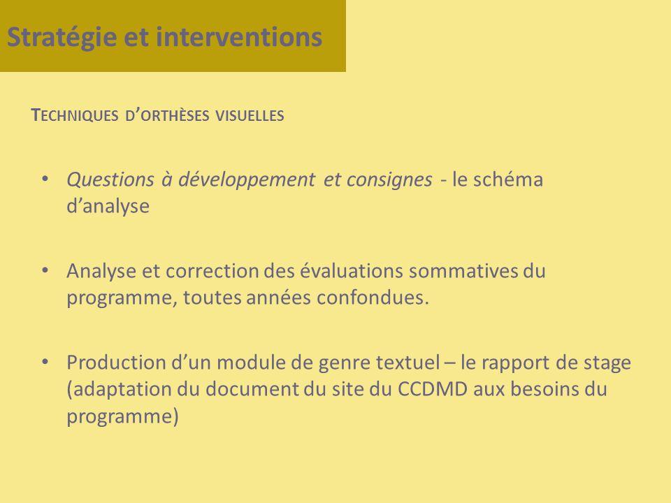 Questions à développement et consignes - le schéma danalyse Analyse et correction des évaluations sommatives du programme, toutes années confondues. P