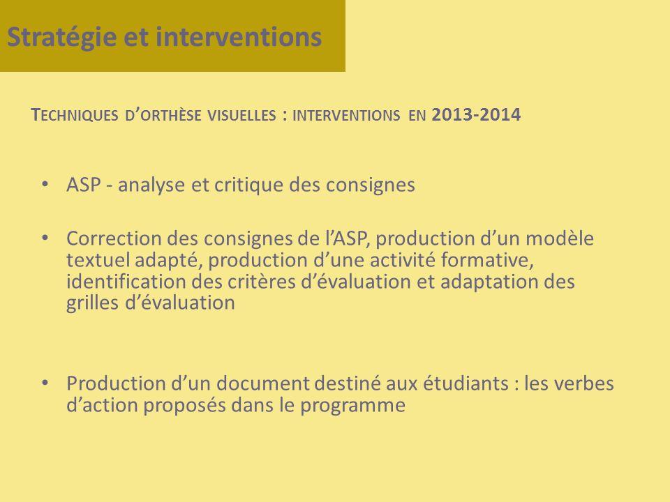 ASP - analyse et critique des consignes Correction des consignes de lASP, production dun modèle textuel adapté, production dune activité formative, id