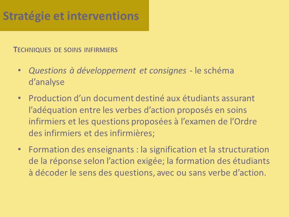 Questions à développement et consignes - le schéma danalyse Production dun document destiné aux étudiants assurant ladéquation entre les verbes dactio