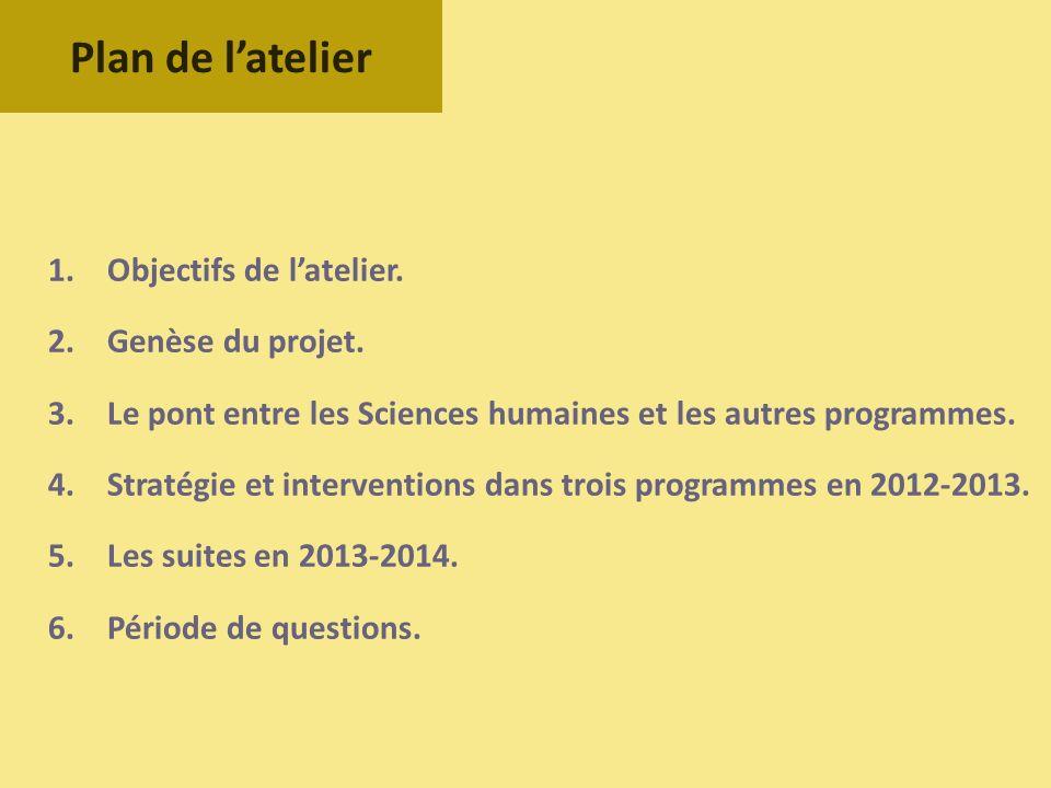 1.Objectifs de latelier. 2.Genèse du projet. 3.Le pont entre les Sciences humaines et les autres programmes. 4.Stratégie et interventions dans trois p