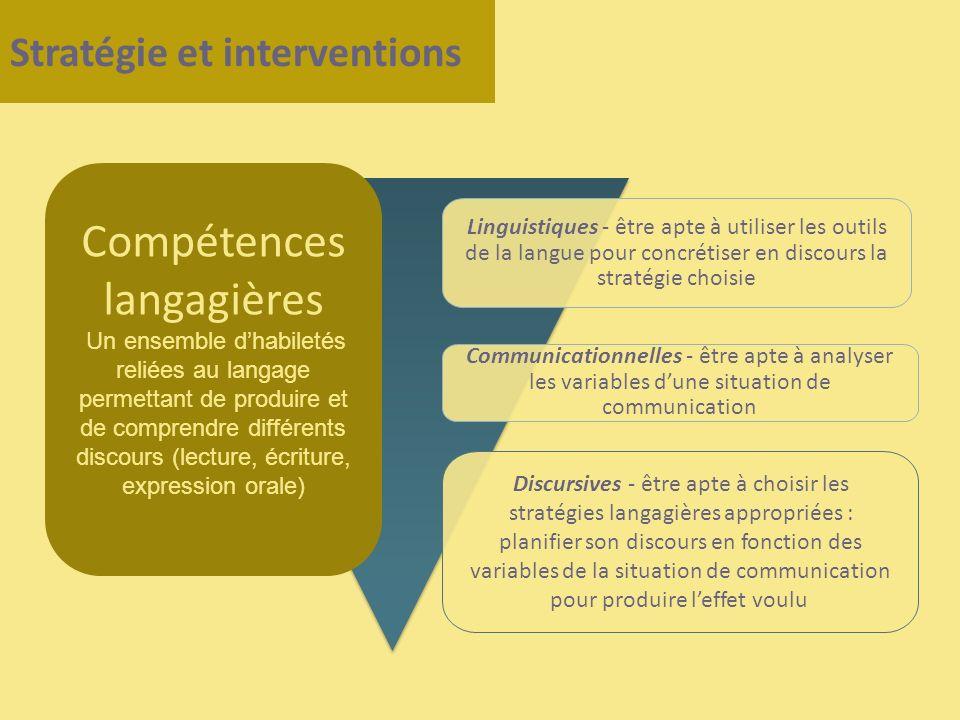 Discursives - être apte à choisir les stratégies langagières appropriées : planifier son discours en fonction des variables de la situation de communi