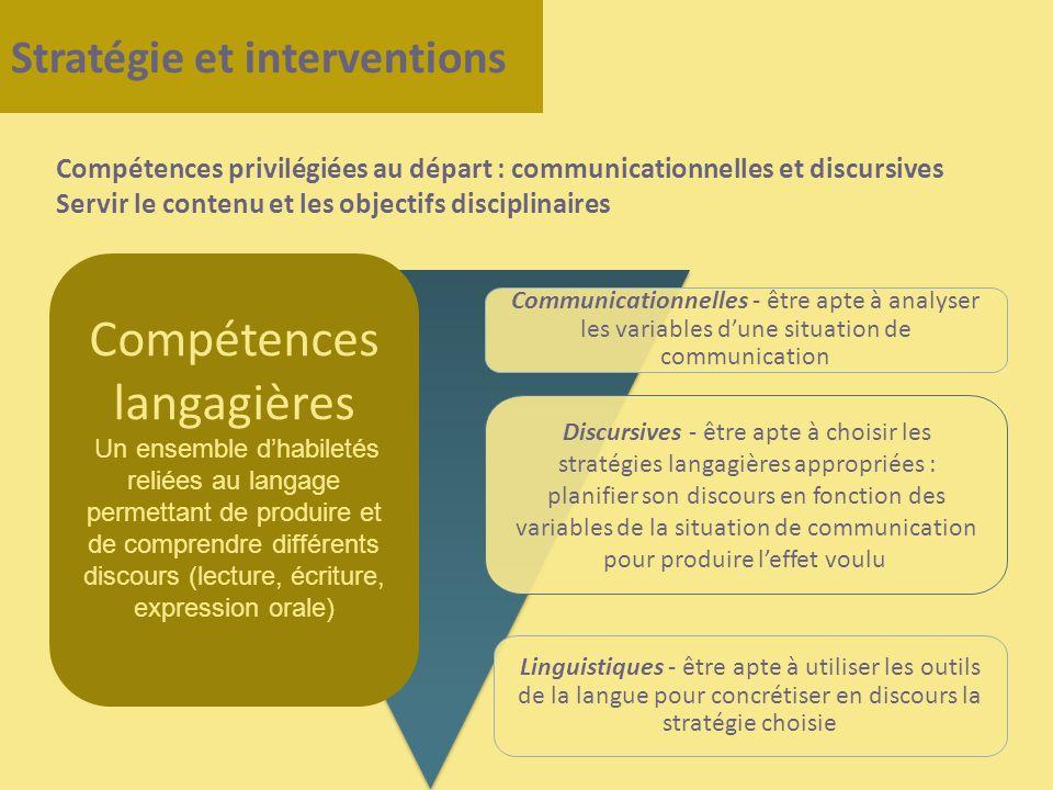 Stratégie globale et interventions en 2013-2014 Intervenir au plan des trois dimensions des compétences langagières : communicatives, discursives et linguistiques.