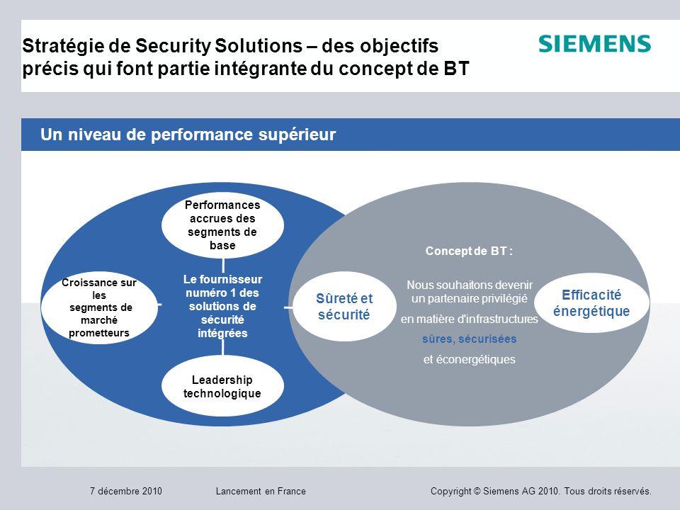 © Siemens AG 2010.Tous droits réservés.© Siemens AG 2010.