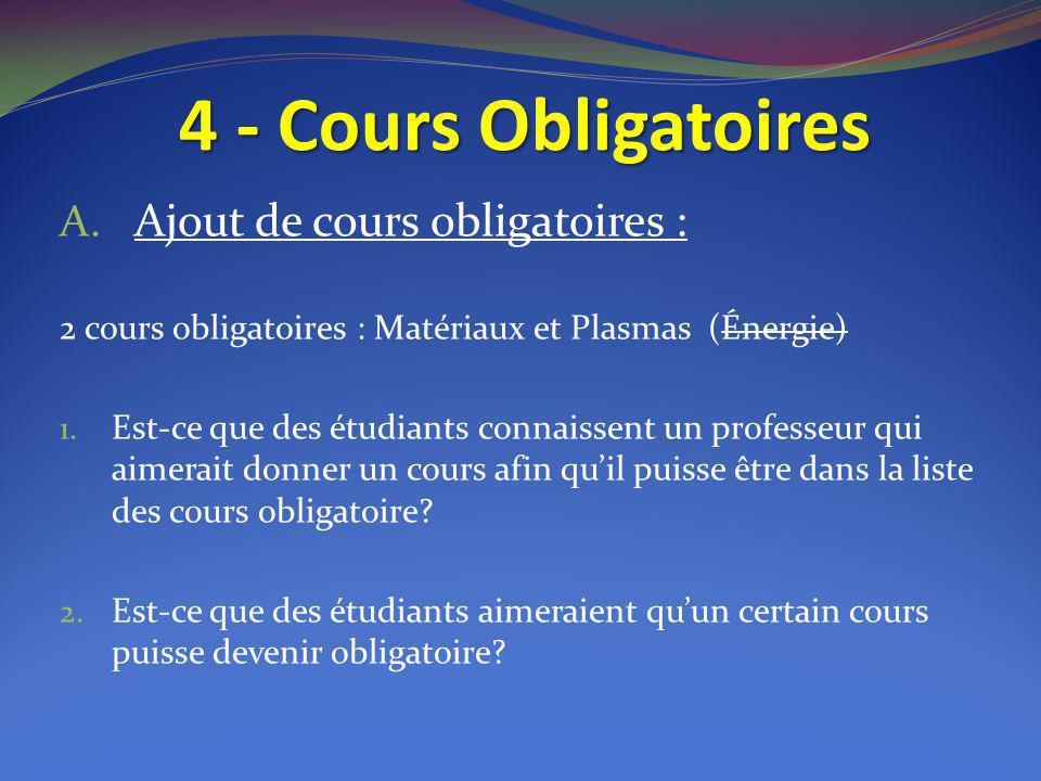 4 - Cours Obligatoires A. Ajout de cours obligatoires : 2 cours obligatoires : Matériaux et Plasmas (Énergie) 1. Est-ce que des étudiants connaissent