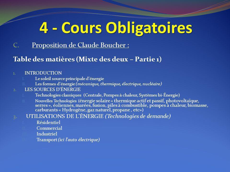 4 - Cours Obligatoires C. Proposition de Claude Boucher : Table des matières (Mixte des deux – Partie 1) 1. INTRODUCTION I. Le soleil source principal