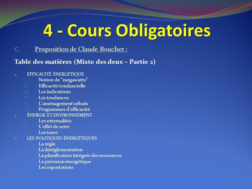 4 - Cours Obligatoires C. Proposition de Claude Boucher : Table des matières (Mixte des deux – Partie 2) 4. EFFICACITÉ ÉNERGÉTIQUE I. Notion de