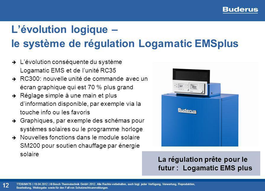 12 Lévolution logique – le système de régulation Logamatic EMSplus Lévolution conséquente du système Logamatic EMS et de lunité RC35 RC300: nouvelle u