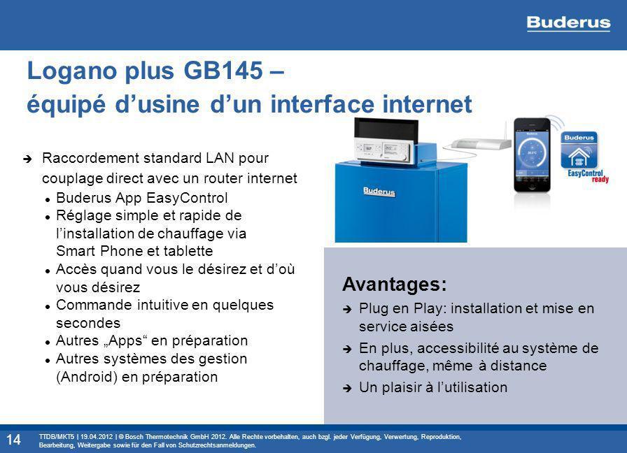 Logano plus GB145 – équipé dusine dun interface internet Raccordement standard LAN pour couplage direct avec un router internet Buderus App EasyContro