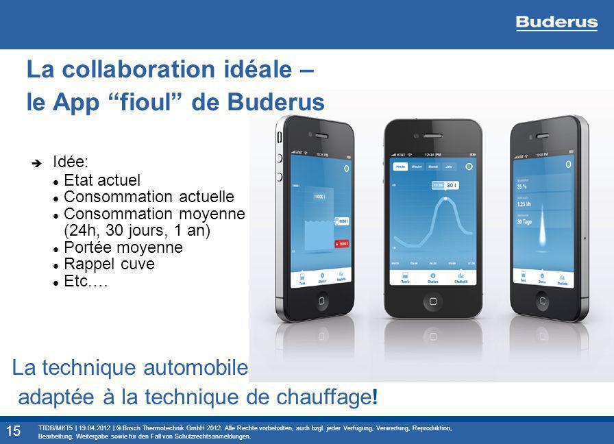 15 La collaboration idéale – le App fioul de Buderus Idée: Etat actuel Consommation actuelle Consommation moyenne (24h, 30 jours, 1 an) Portée moyenne