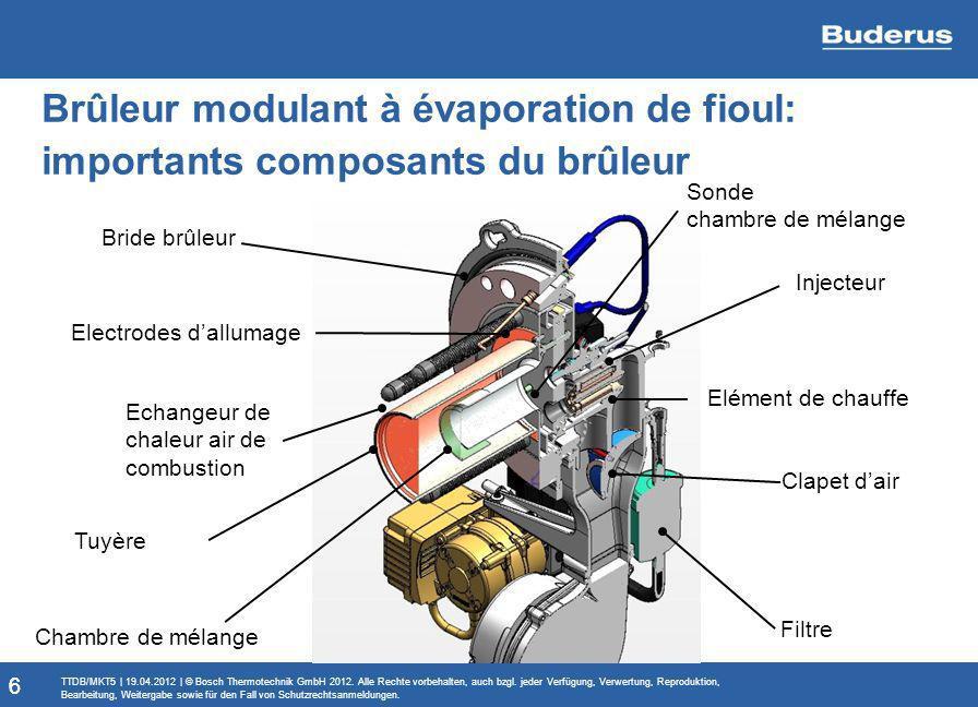 Logatop BM1.0: fonctionnement du brûleur Lair de combustion est directement chauffée par la cartouche déchauffement Lorsque le brûleur fonctionne, lair est directement chauffée par un échangeur de chaleur fumées/air Le fioul est injecté dans le cylindre de mélange et complètement évaporé Combustion complète sur la surface de la tuyère Le contrôle de flamme se fait via lélectrode dionisation Modulation de la puissance grâce au ventilateur à vitesse variable et à linjecteur PWM-piloté Réglage de la combustion par la sonde lambda 7 TTDB/MKT5   19.04.2012   © Bosch Thermotechnik GmbH 2012.