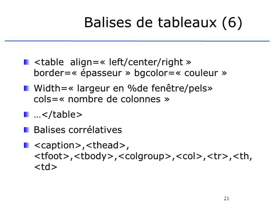 21 Balises de tableaux (6) <table align=« left/center/right » border=« épasseur » bgcolor=« couleur » Width=« largeur en %de fenêtre/pels» cols=« nomb