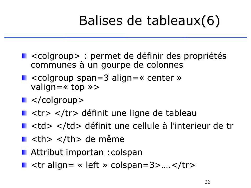 22 Balises de tableaux(6) : permet de définir des propriétés communes à un gourpe de colonnes : permet de définir des propriétés communes à un gourpe