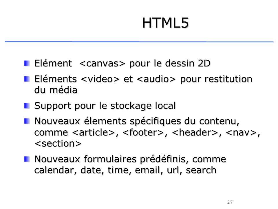27 HTML5 Elément pour le dessin 2D Eléments et pour restitution du média Support pour le stockage local Nouveaux élements spécifiques du contenu, comm