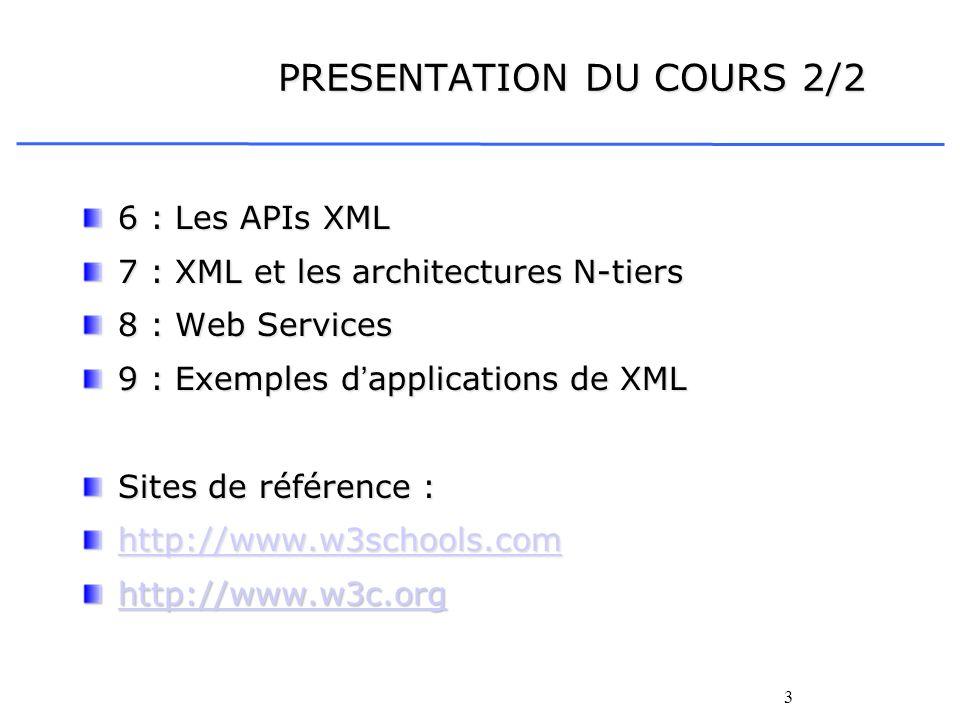 3 PRESENTATION DU COURS 2/2 6 : Les APIs XML 7 : XML et les architectures N-tiers 8 : Web Services 9 : Exemples dapplications de XML Sites de référenc