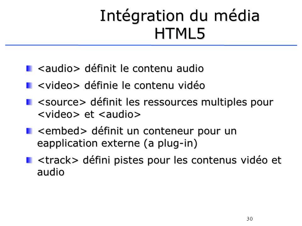 30 Intégration du média HTML5 définit le contenu audio définit le contenu audio définie le contenu vidéo définie le contenu vidéo définit les ressourc