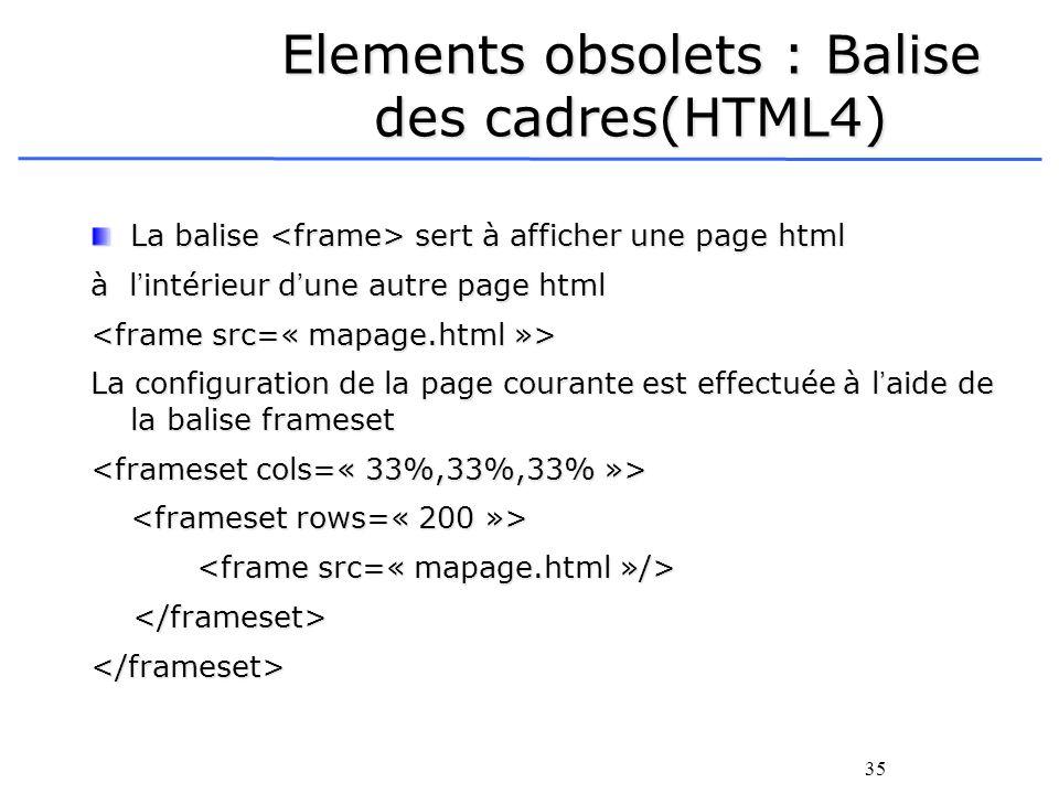 35 Elements obsolets : Balise des cadres(HTML4) La balise sert à afficher une page html à lintérieur dune autre page html La configuration de la page