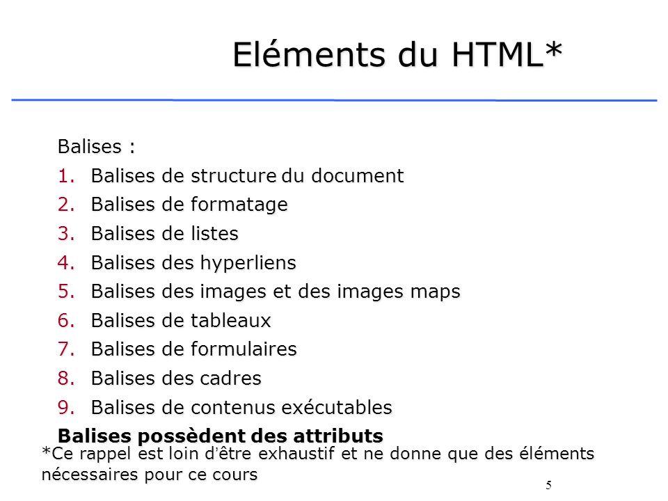 5 Eléments du HTML* Balises : 1.Balises de structure du document 2.Balises de formatage 3.Balises de listes 4.Balises des hyperliens 5.Balises des ima