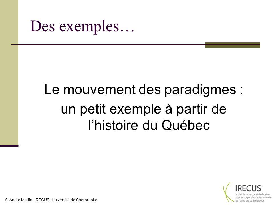 Des exemples… Le mouvement des paradigmes : un petit exemple à partir de lhistoire du Québec