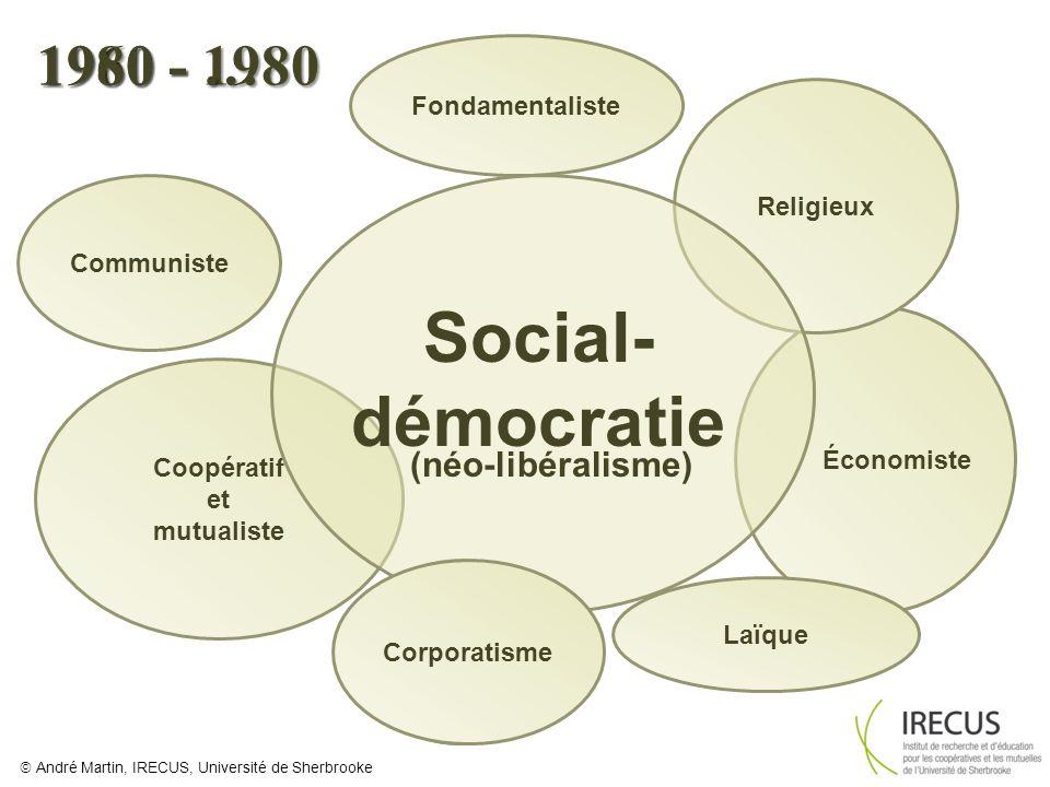 Coopératif et mutualiste Communiste 1960 - 1980 Religieux Laïque Fondamentaliste Corporatisme Social- démocratie Économiste Laïque 1980 - … (néo-libér