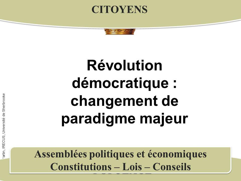 André Martin, IRECUS, Université de Sherbrooke POPULACE Assemblées politiques et économiques Constitutions – Lois – Conseils Assemblées politiques et