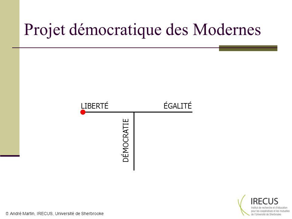 André Martin, IRECUS, Université de Sherbrooke Projet démocratique des Modernes LIBERTÉÉGALITÉ D É M O C R A T I E