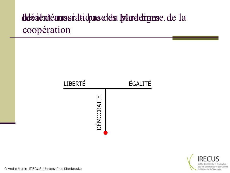 André Martin, IRECUS, Université de Sherbrooke Idéal démocratique des Modernes … LIBERTÉÉGALITÉ DÉMOCRATIE devient aussi la base du paradigme de la co