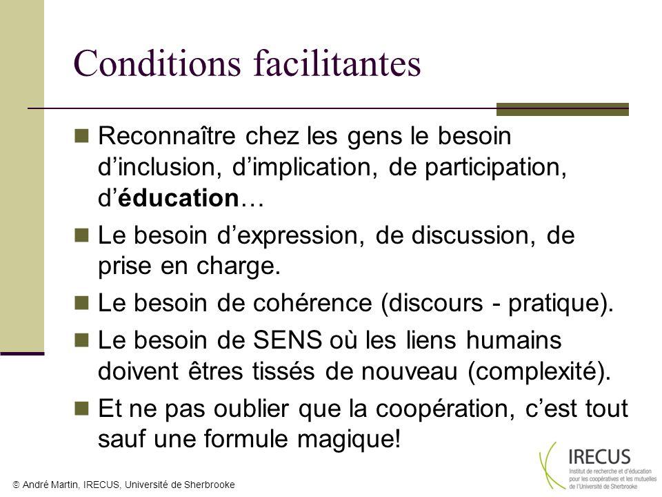 André Martin, IRECUS, Université de Sherbrooke Conditions facilitantes Reconnaître chez les gens le besoin dinclusion, dimplication, de participation,