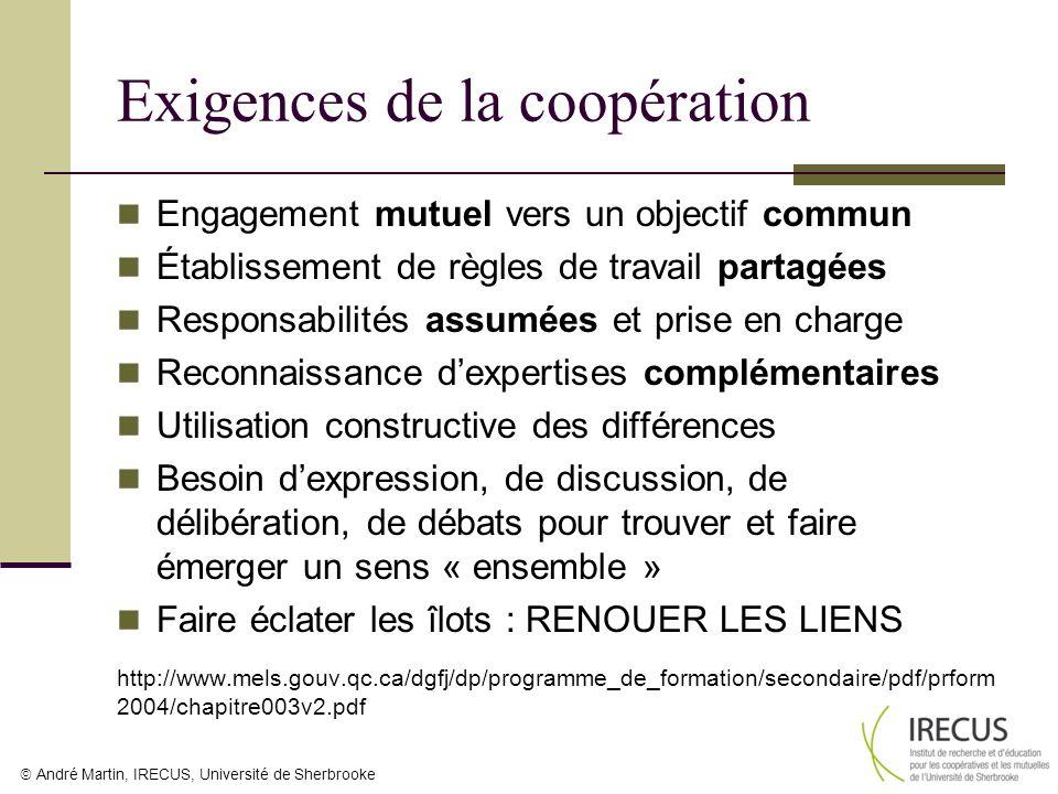 André Martin, IRECUS, Université de Sherbrooke Exigences de la coopération Engagement mutuel vers un objectif commun Établissement de règles de travai