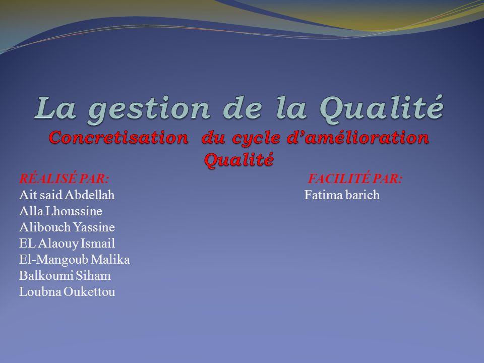 RÉALISÉ PAR: FACILITÉ PAR: Ait said Abdellah Fatima barich Alla Lhoussine Alibouch Yassine EL Alaouy Ismail El-Mangoub Malika Balkoumi Siham Loubna Ou