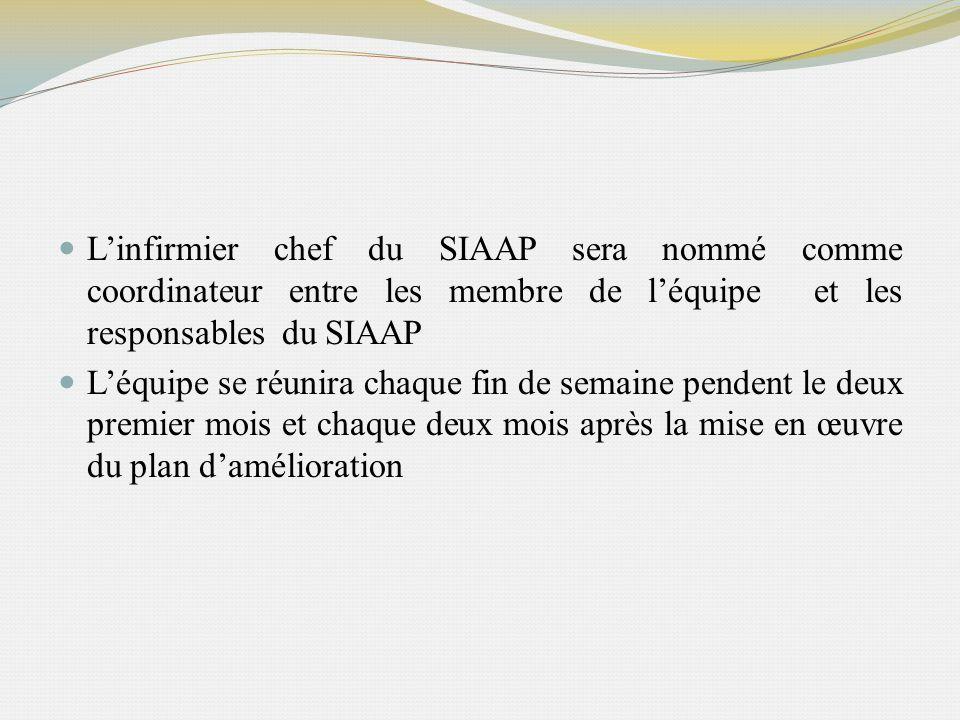 Linfirmier chef du SIAAP sera nommé comme coordinateur entre les membre de léquipe et les responsables du SIAAP Léquipe se réunira chaque fin de semai